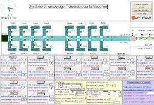 Exemple de modèle de simulation des flux