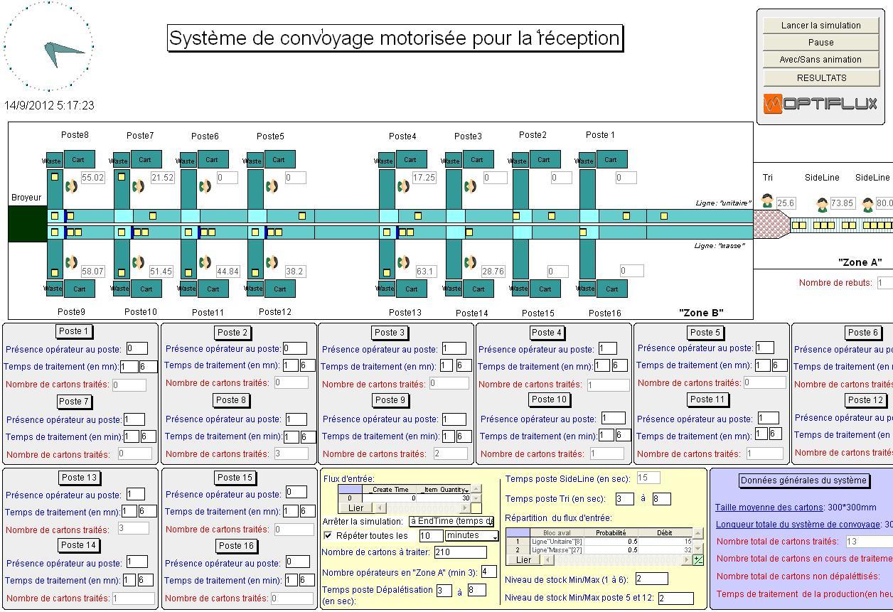 Histoire De La Simulation De Flux Par Optiflux  Le