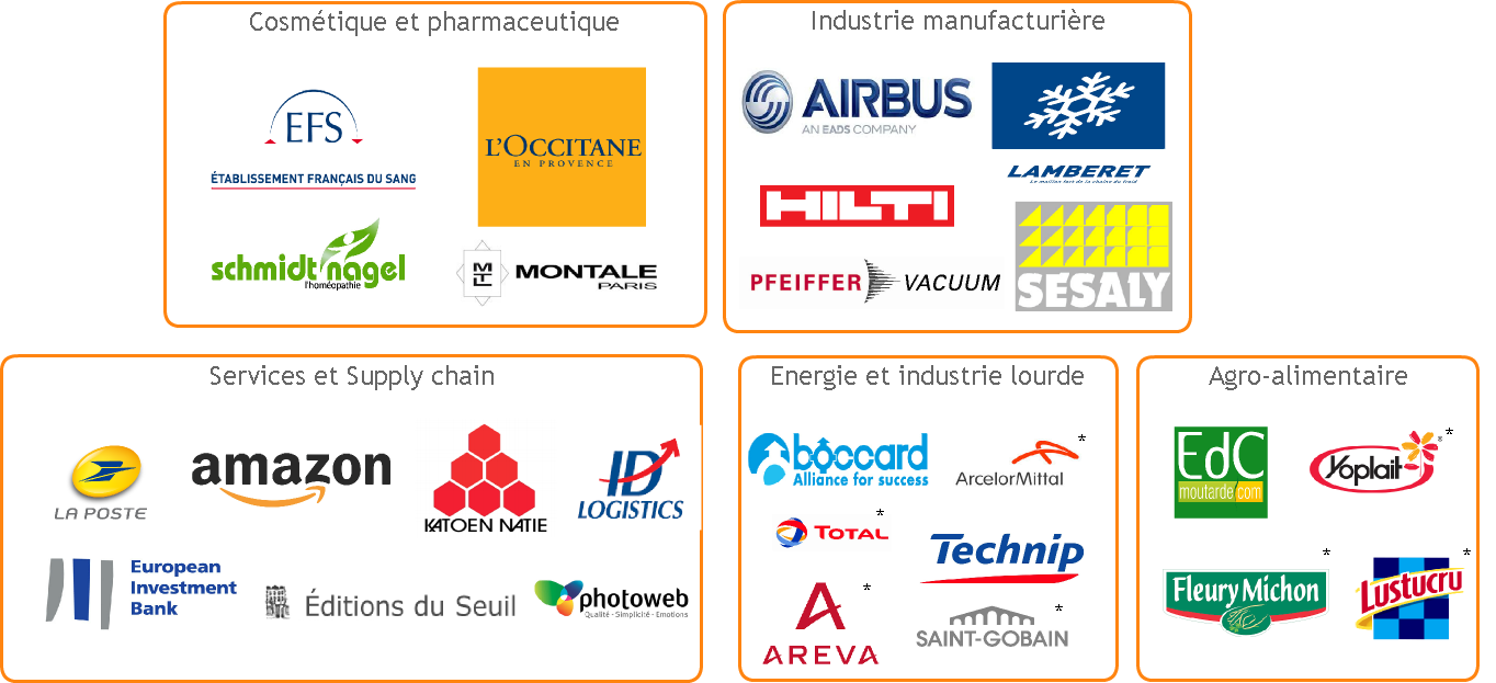 solutions-performance-industrielle-excellence-opérationnelle